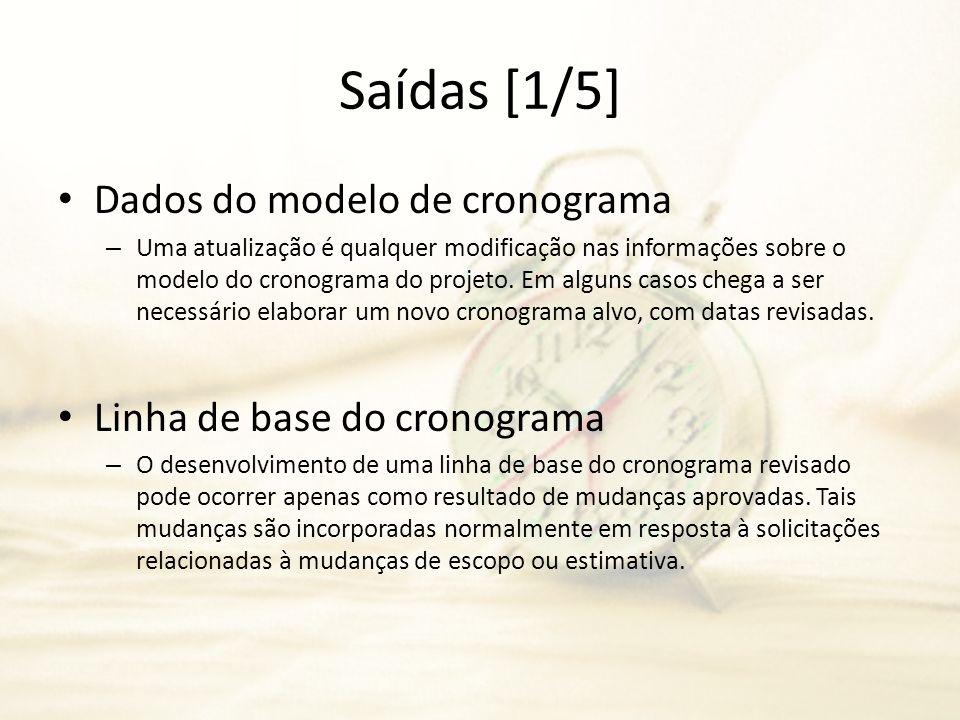 Saídas [1/5] Dados do modelo de cronograma Linha de base do cronograma